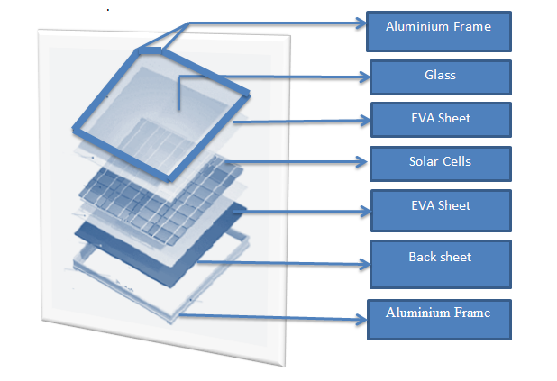 Image Result For Image Result For Solar Installation