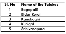 Karnataka 3