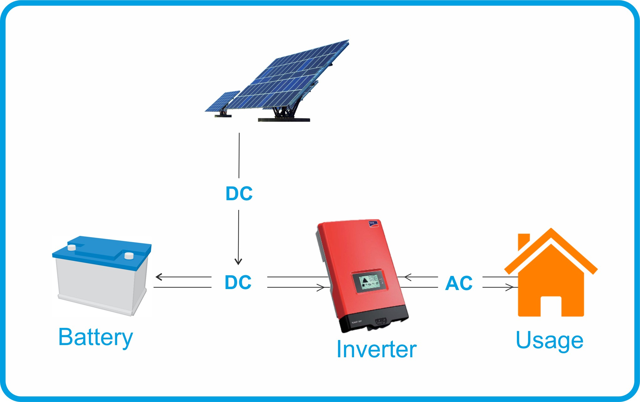 solar-with-battery
