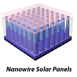 nanowire-solar
